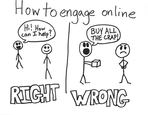 Engage your audience online using Social Media Marketing